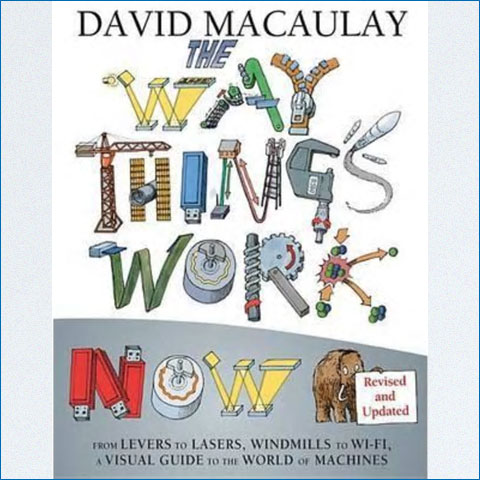 The_Way_Things_Work_Now